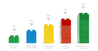 Increase Your Impact with Google's Ad Grants